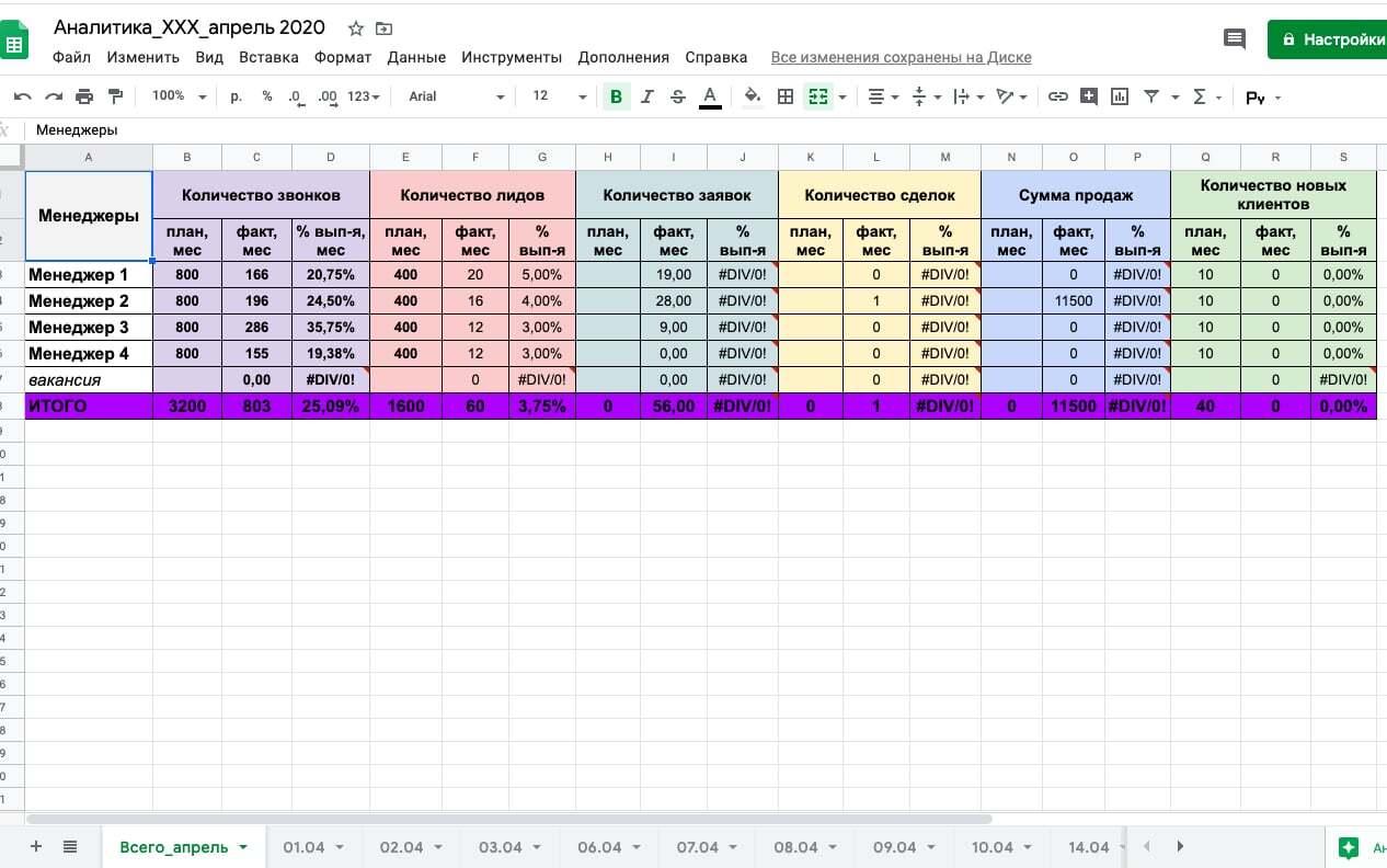 Как развить бизнес в 2021 году